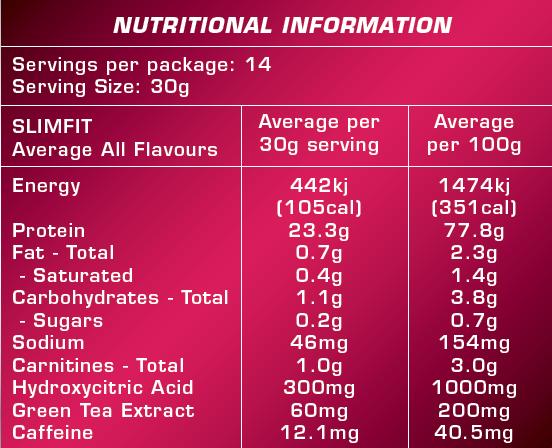 slimfit-nutrition